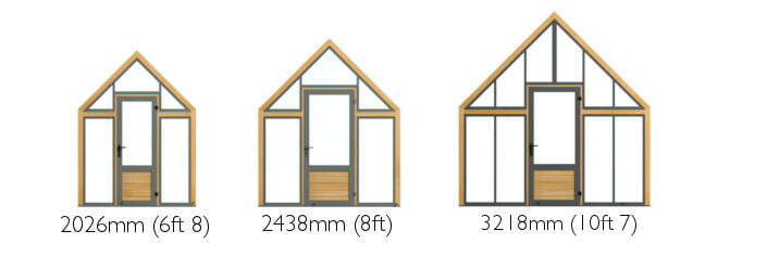 greenhouse widths